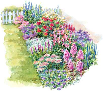 Minnesota perennial garden plans flower garden ideas mn for Flower garden planner